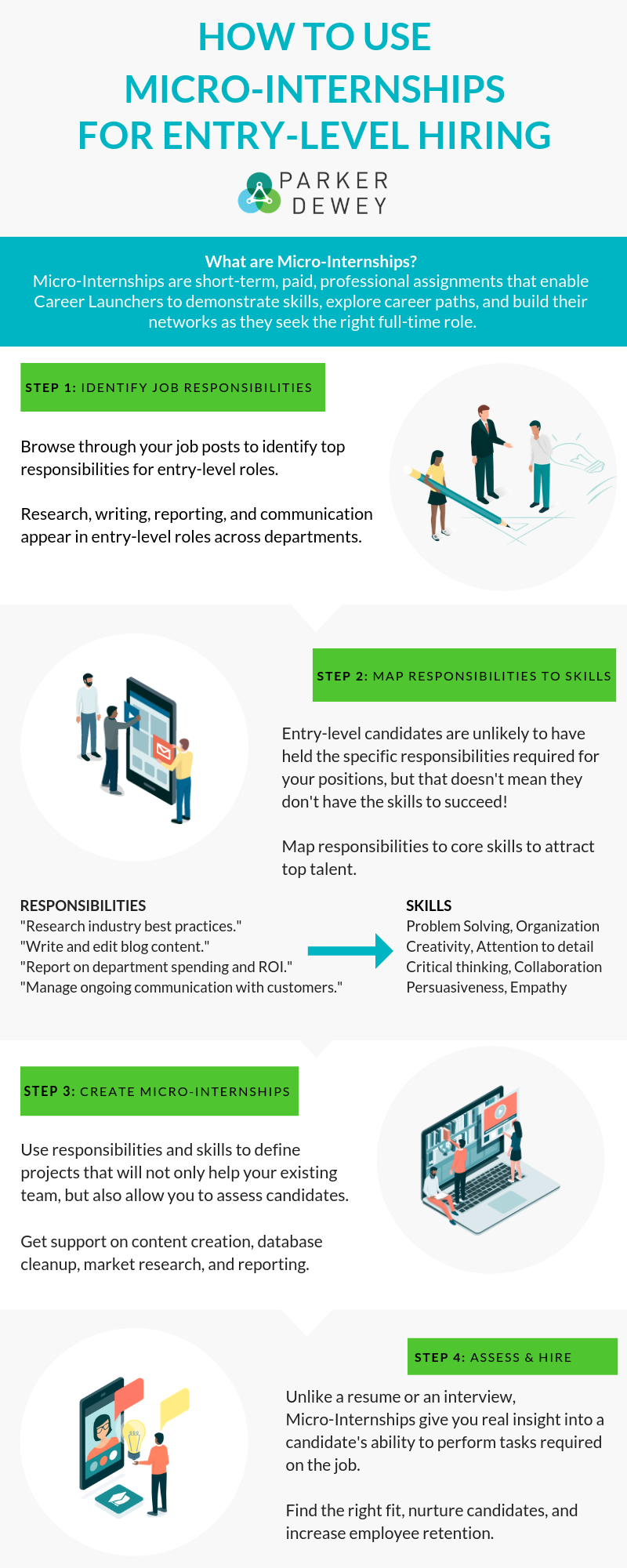 Entry-Level Hiring Infographic