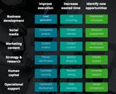 18 Internship Assignment Examples