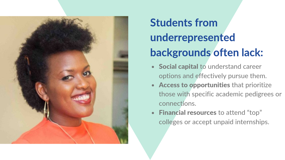 Students from underrepresented backgrounds often lack social capital, access to opportunities, and financial resources to succeed.